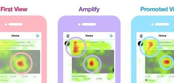 Twitter تصدر رؤى جديدة حول فعالية إعلانات الفيديو